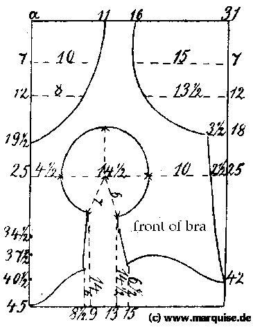 reformed bra 1908  (http://www.marquise.de/en/1900/schnitte/s1900.shtml)