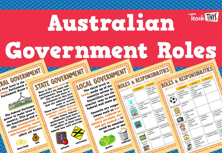 Australian Government Roles & Responsibilities