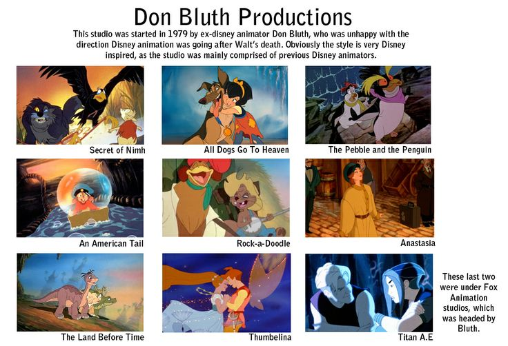 don bluth   Don Bluth Films   Cartoon movies, Disney ...