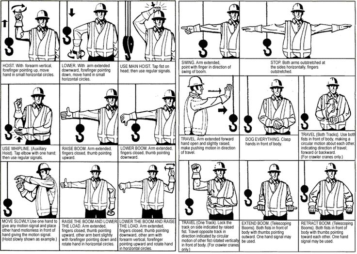 Crane Hand Signal Chart Free Signaling Good To Know