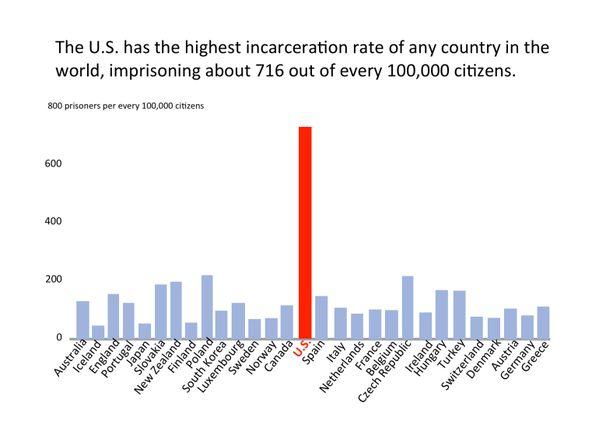 Mels Ideias De Crime Rate In Usa No Pinterest Crime Crime Rate Map Us 2015