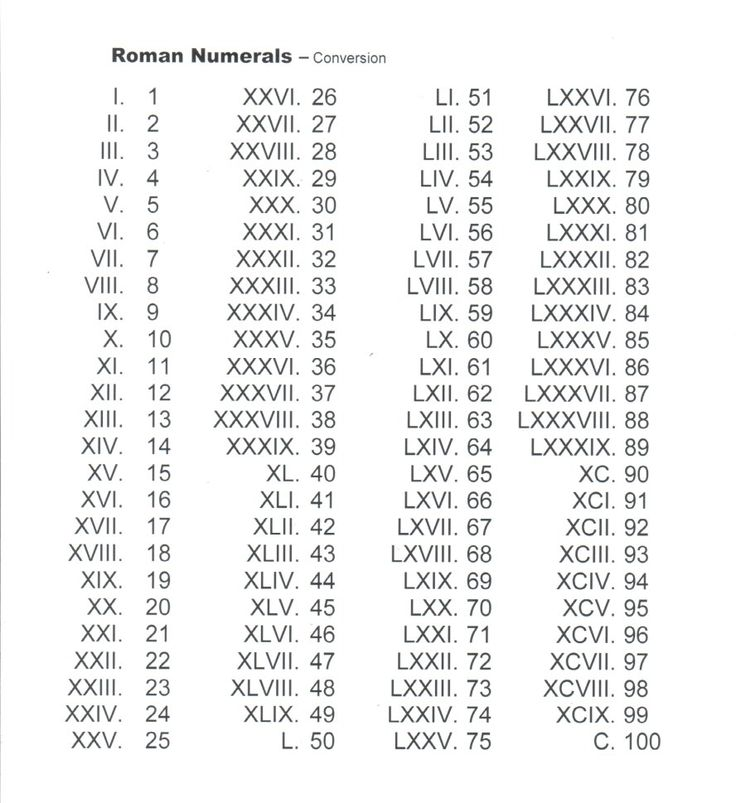 how to show roman numerials in word