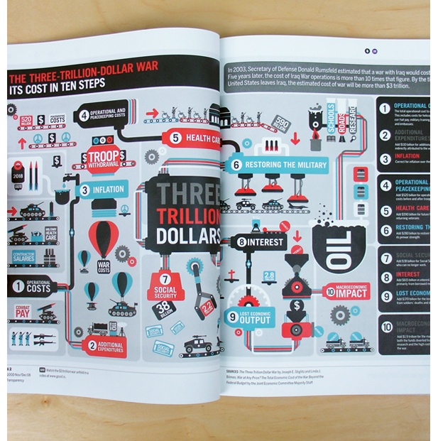 Information graphic spread about The Cost of War by VolumeOne for Good Magazine.