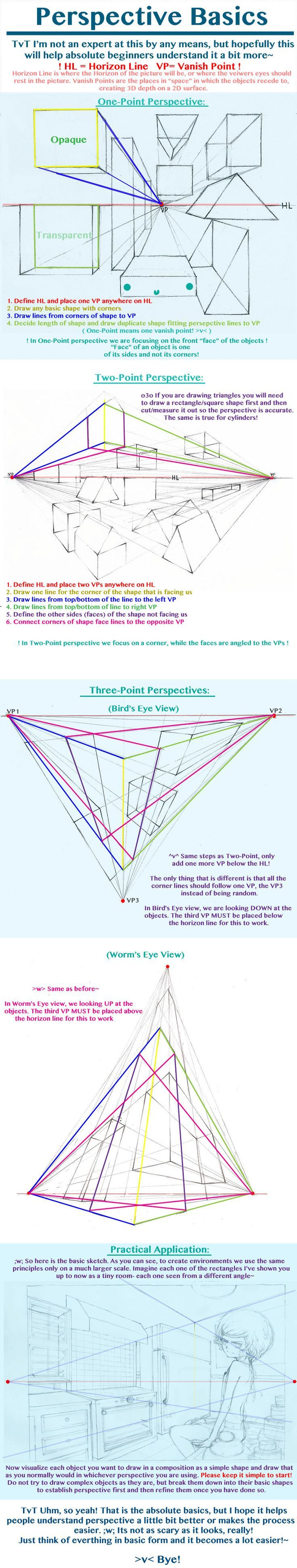 Perspective Basics by *BlueRoseArkelle on deviantART join us http://pinterest.com/koztar/: