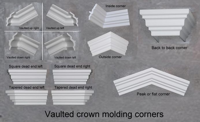 Foam Crown Molding Vaulted Corners And Flat Peak Corners For Vaulted Sloped And Cathedral Ceilings Going Up Crown Molding Foam Crown Molding Cathedral Ceiling