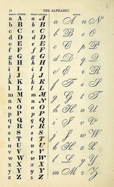 37 Best Images About Fonts Design On Pinterest Fonts