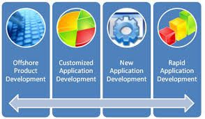 http://www.i-webservices.com/Application-Development I Web Services provide the services of Web Application Development on an affordable price.