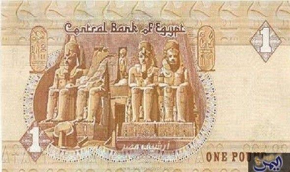 سعر الريال اليمني مقابل الجنيه المصري السبت Visit Egypt Vintage World Maps Egypt