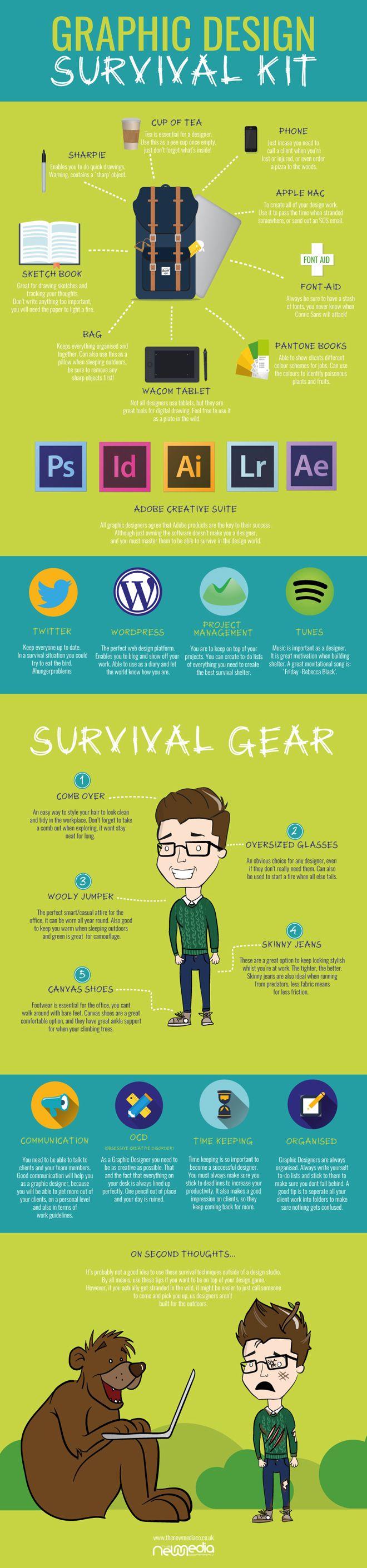 Infográfico mostra o kit de sobrevivência do designer gráfico