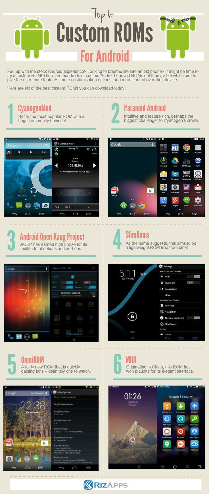 Top 6 Custom ROMs for Android   #infographic #Android #App
