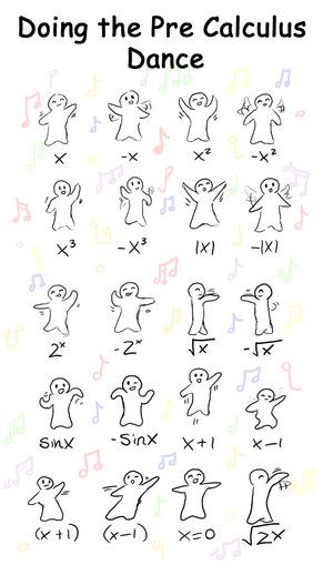"naturalnumber: ""The Pre Calculus Dance by ~chibipandora on deviantART"""