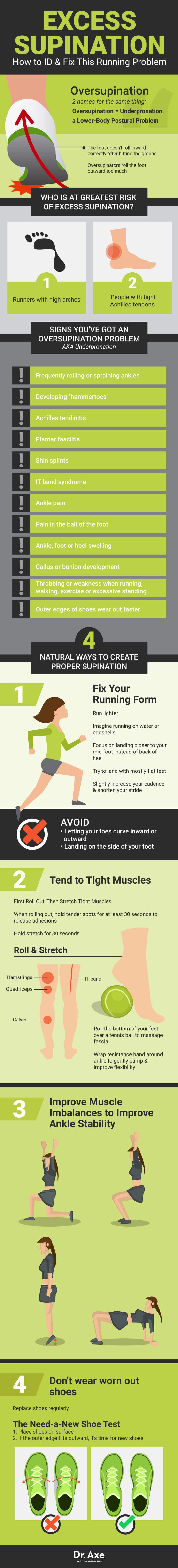Do you Suffer from Excess Supination? Here's How to Fix It - Dr. Axe