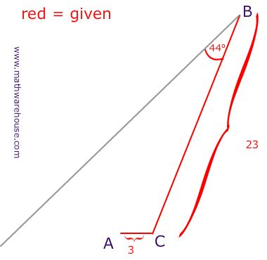 Law of Sines, No Triangle
