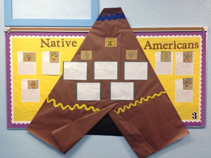 Native American Bulletin Board Class Bulletin Boards