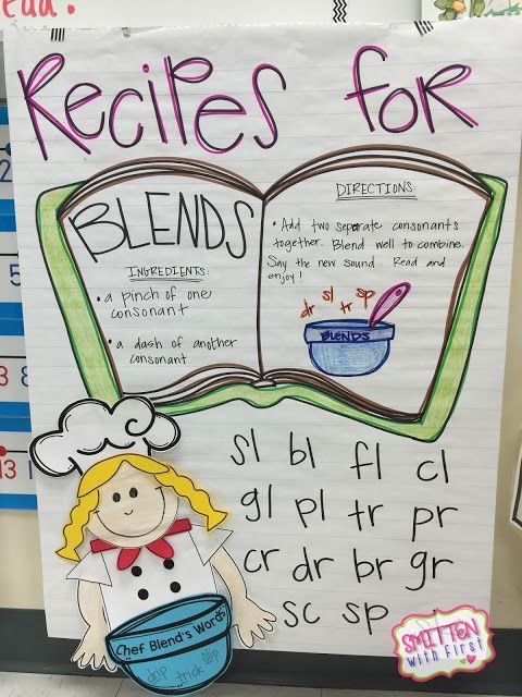 Cooking Up Blends! Love this blends anchor chart!