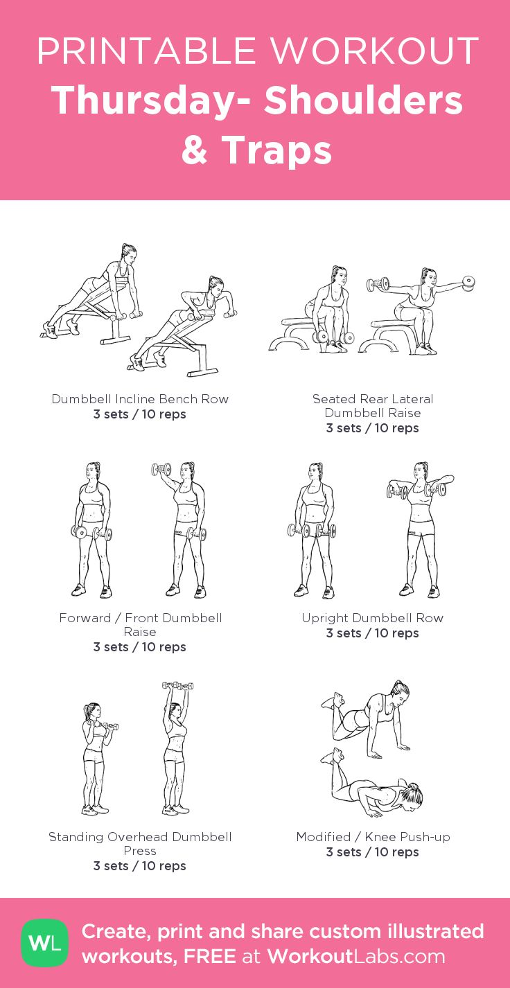 Thursday- Shoulders & Traps:my visual workout created at WorkoutLabs.com • Click through to customize and download as a FREE PDF! #customworkout