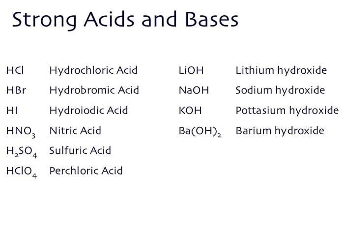 chemistry notes on strong acids Chemistry 12 notes on unit 4 - acids, bases and salts chemistry 12 -unit 4 -notes page 2 - any acid (weak or strong) could have high or low concentration.