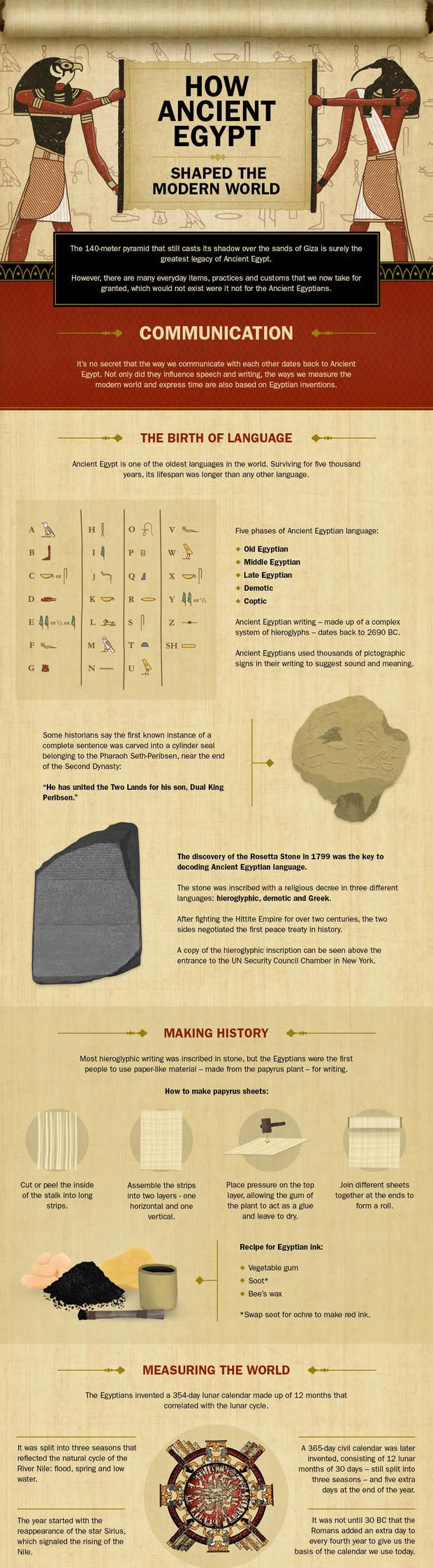 Infographic: How Ancient Egypt Shaped the Modern World | Mental Floss