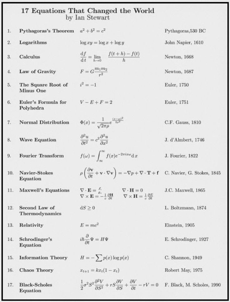 17 Уравнения, которые изменили мир. ~ Электротехника Картинки