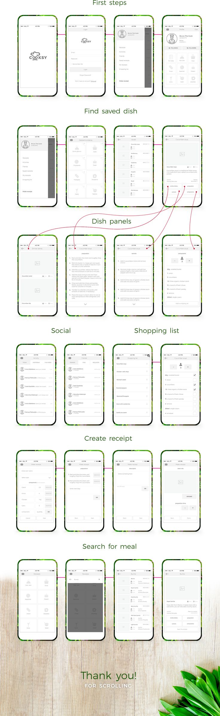 COOKSY - Mobile App Wireframe iOS UX on Behance