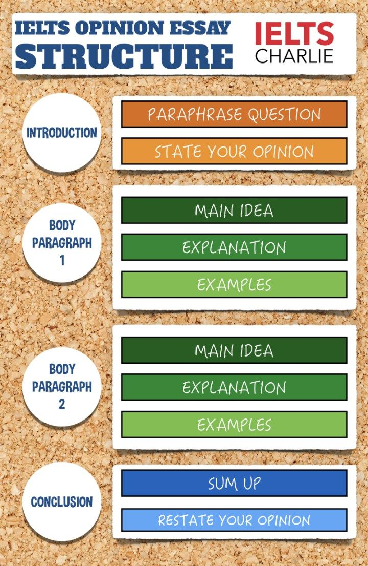 essay structure for year 8 See more ideas about essay writing help, essay writer and essay examples   writing skill, examples of thesis sentences, essay writing topics for grade 8.