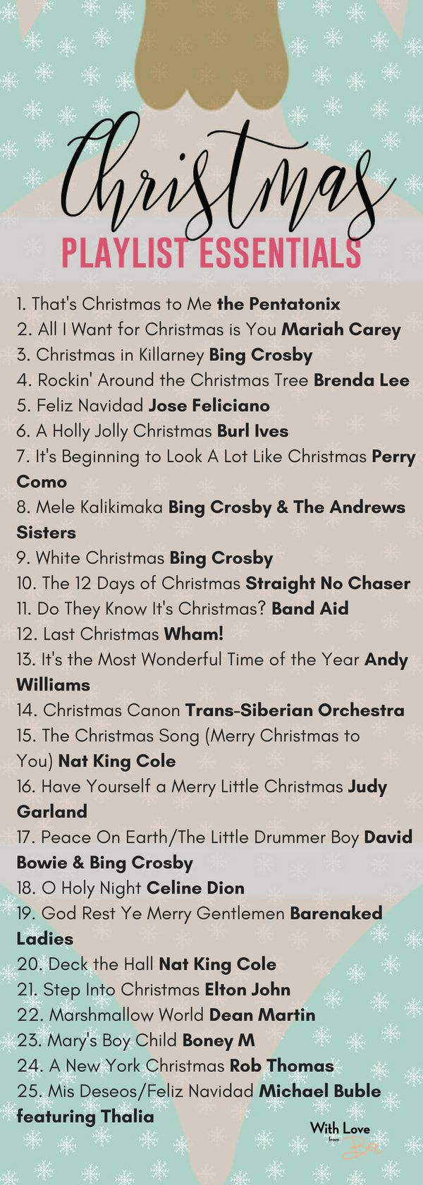 These are the Christmas you absolutely need to add to your playlist!
