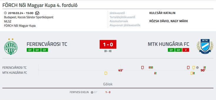 FÖRCH Női Magyar Kupa 4. forduló FTC-MTK 1-0 (EVELIN 87')