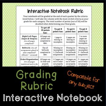 This EDITABLE rubric can be used to grade students' interactive notebooks at the end of each quarter. The scoring criteria is broken down into five categories that focus on organization, effort, bellwork, and content. There are two rubrics to a page, to reduce printing costs.
