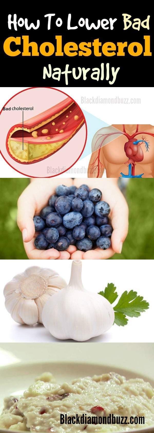 Can You Lower You Cholesterol Naturally By  Points