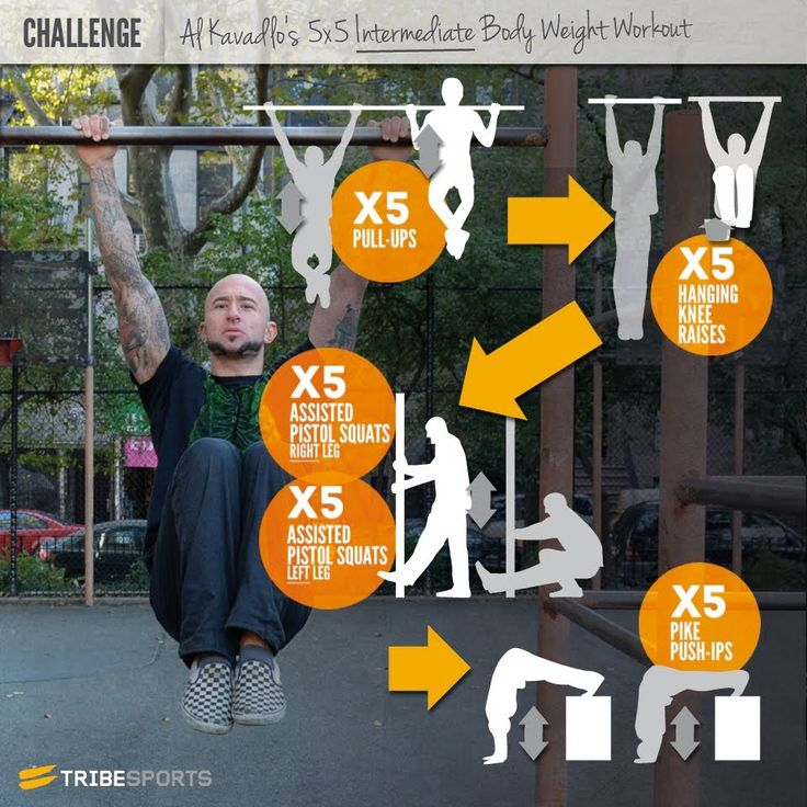 Calisthenics: Al Kavadlo 5x5 Workout (Intermediate)