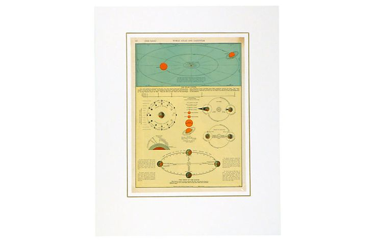Solar System Map, 1937 Now: $79.00 Was: $99.00