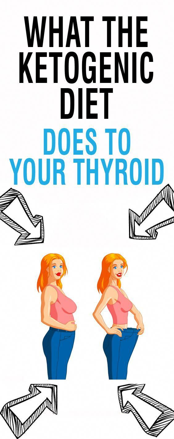 What The Ketogenic Diet Does To Your Thyroid | Keto Diet Suplement 6