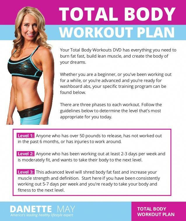 Pin On 6 Packs Abs