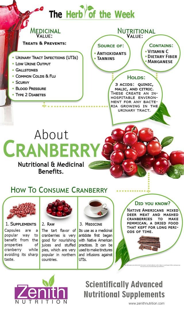 The Herb Of The Week – Cranberry. Medicinal value - Treats prevents - UITs, Low urine output, Gallstones, Common cold flu, Scurvy, blood pressure, Type 2 diabetes. Nutritional value - Antioxidants, Tannins, Vitamin C, Dietary fiber, Manganese, 3 Acids - Qinic, Malic and Citric. How to consume - Supplements, Raw, Medicine. Best supplements from Zenith Nutrition. Health Supplements. Nutritional Supplements. Health Infographics