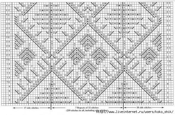 Шетландия 1схема 1 (585x387, 218Kb)
