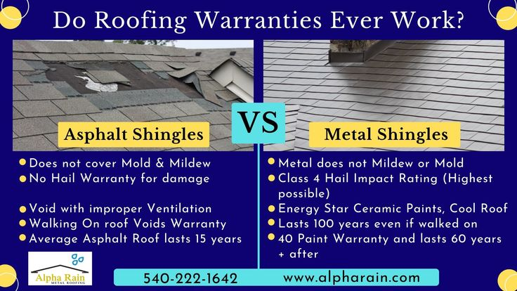 Do asphalt shingles offer no warranty for hail damage in