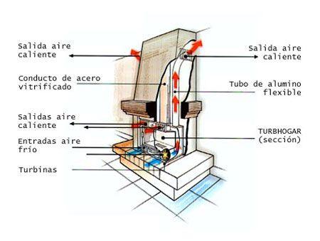 Las 25 mejores ideas sobre chimenea transparente en - Cocinar en la chimenea ...