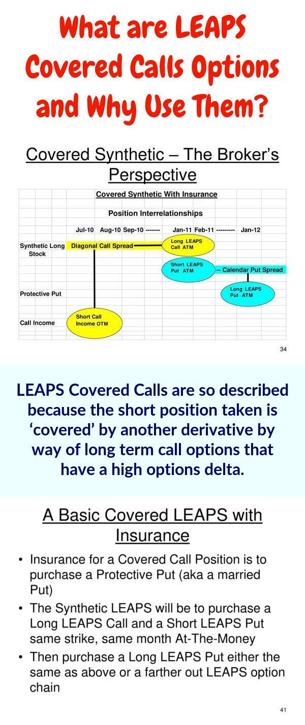 Leaps Covered Calls Are Usually Thought To Be One Of The Soundest