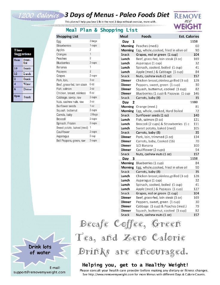 what is the general guide to calories