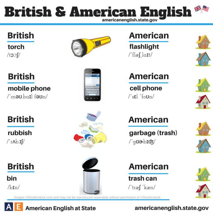 Levando em conta a quantidade de lugares ao redor do mundo em que o inglês é falado, é de se esperar que existam diferenças de lugar para lugar. Isso acontece com inglês, espanhol, português e qualquer outra língua que seja falada em diferentes pa...