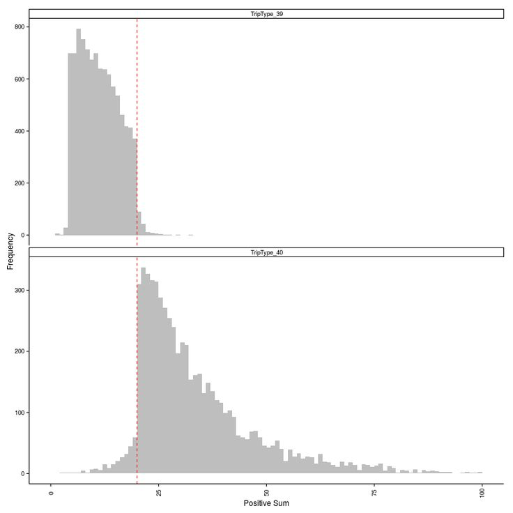 72 best R Tips images on Pinterest Data science, Big data and - blank histogram template