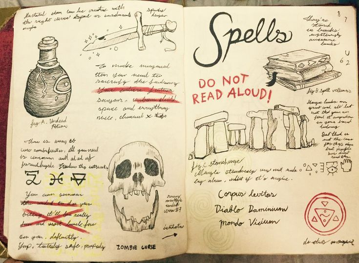 Gravity Falls Journal 3 Replica - Spells by leoflynn on DeviantArt