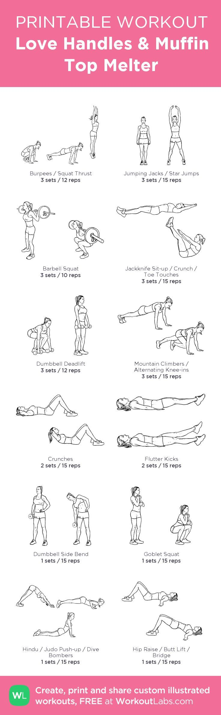 Love Handles & Muffin Top Melter –my custom workout created at WorkoutLabs.com • Click through to download as printable PDF! #customworkout