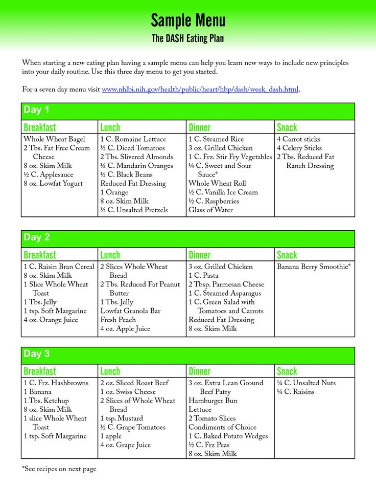 mediterranean diet menu samples | Sample Menu_ Recipes_ and Shopping List - Sample Menu Switch Beef to fish and/ or turkey