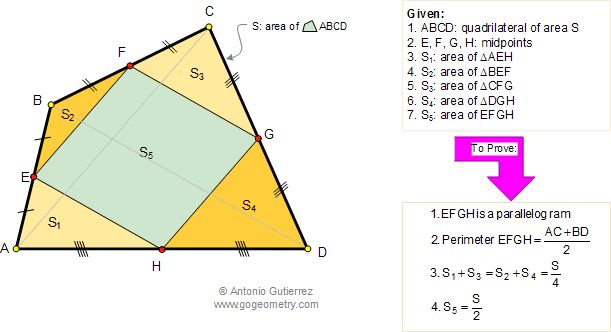 Math Geometry Problem 146. Varignon's Theorem: Quadrilateral, Midpoints, Parallelogram, Area, Perimeter. School, College, Mathematics Education.