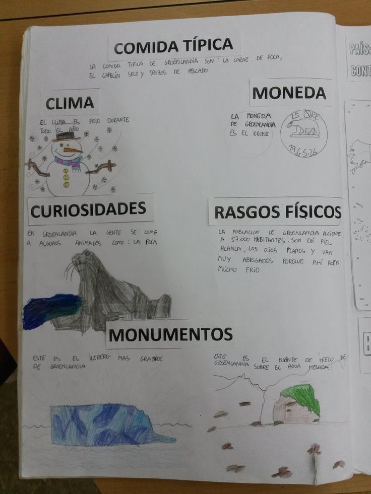 CAMINITOS DE ILUSIÓN: Proyecto La vuelta al mundo