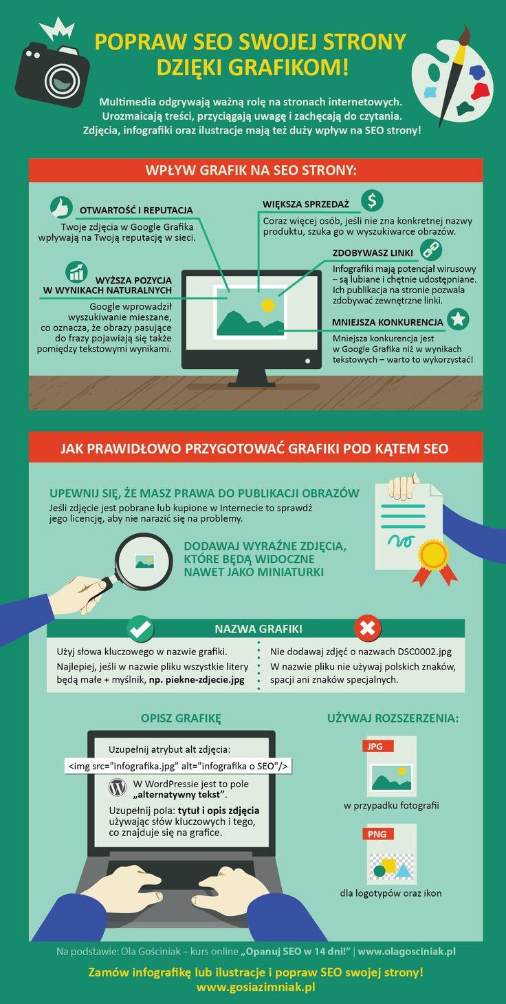 Popraw #seo swojej strony dzięki grafikom! #pozycjonowanie #porady #stronainternetowa