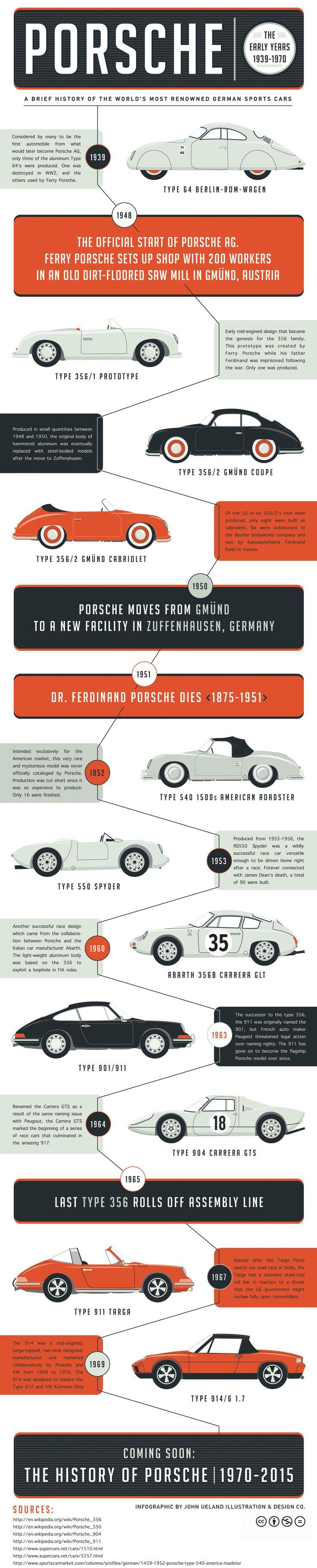 728 best porsche racing images on pinterest race cars le mans