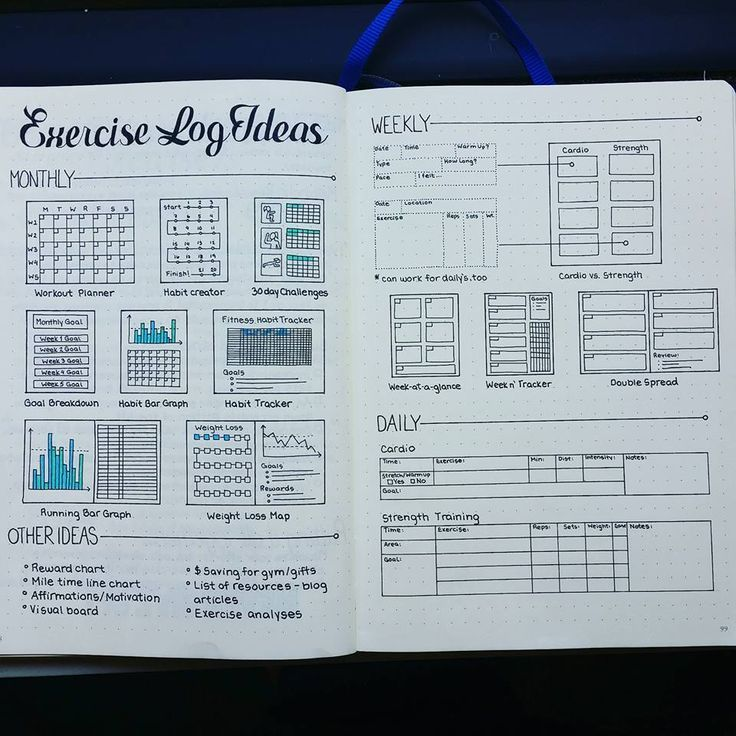 Exercise Log Ideas from Abby H. via FB Bullet Journal Junkies Group!
