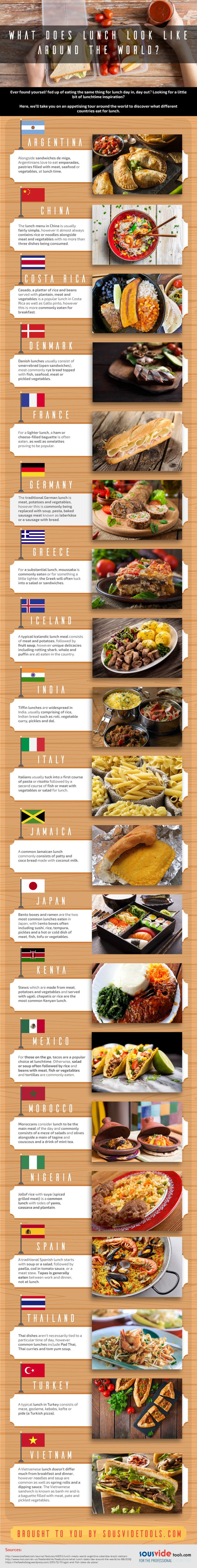 The infographic below, created by sousvidetools.com, shows just how different midday meals can be depending on what country you're in.